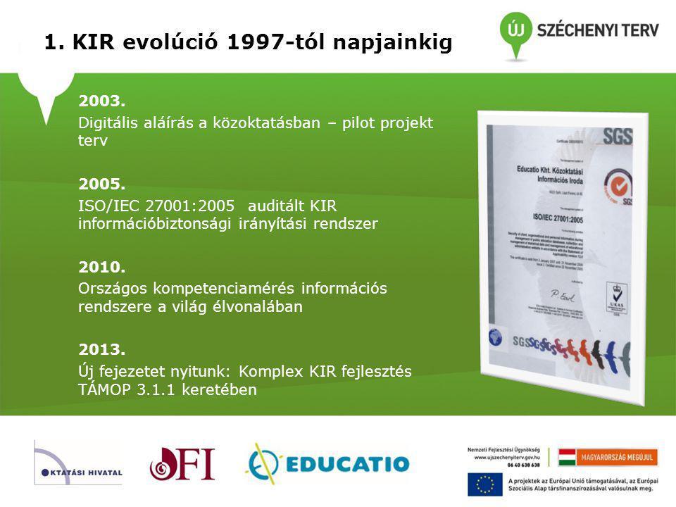 1. KIR evolúció 1997-tól napjainkig