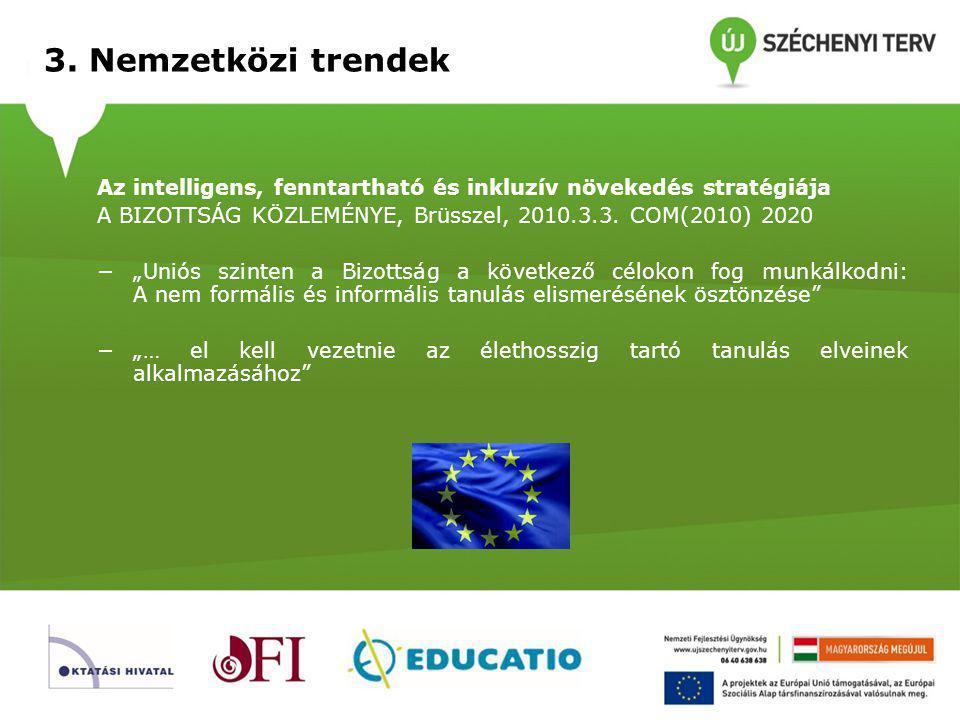 3. Nemzetközi trendek Az intelligens, fenntartható és inkluzív növekedés stratégiája. A BIZOTTSÁG KÖZLEMÉNYE, Brüsszel, 2010.3.3. COM(2010) 2020.