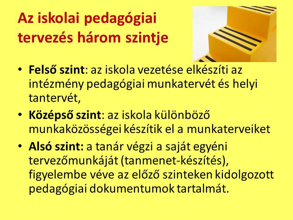 Az iskolai pedagógiai tervezés három szintje