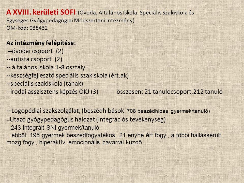 A XVIII. kerületi SOFI (Óvoda, Általános Iskola, Speciális Szakiskola és Egységes Gyógypedagógiai Módszertani Intézmény) OM-kód: 038432