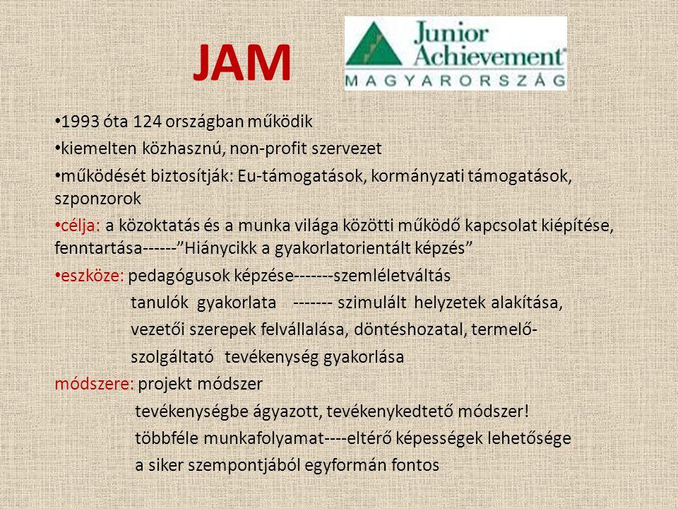 JAM 1993 óta 124 országban működik