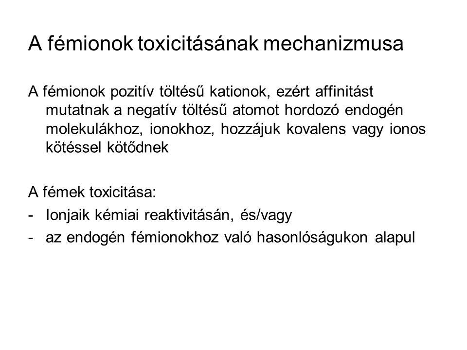 A fémionok toxicitásának mechanizmusa