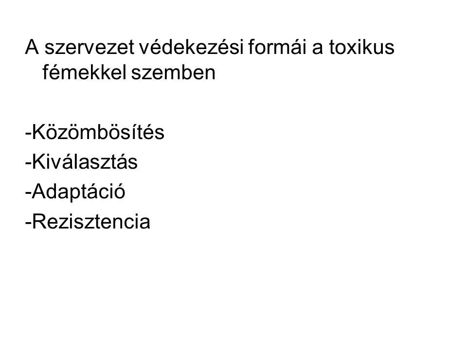 A szervezet védekezési formái a toxikus fémekkel szemben