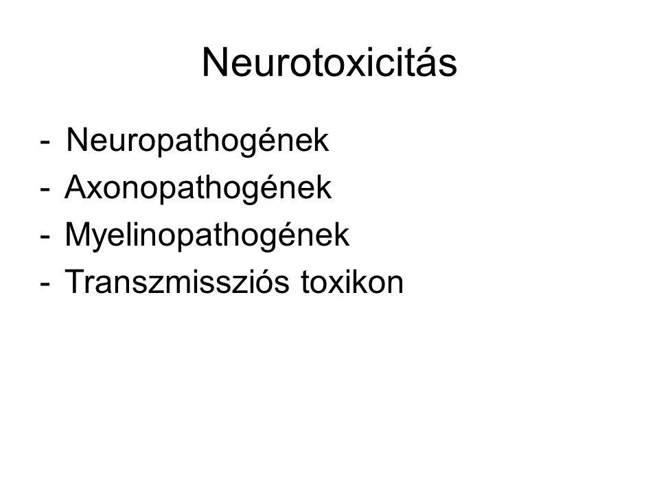 Neurotoxicitás - Neuropathogének Axonopathogének Myelinopathogének