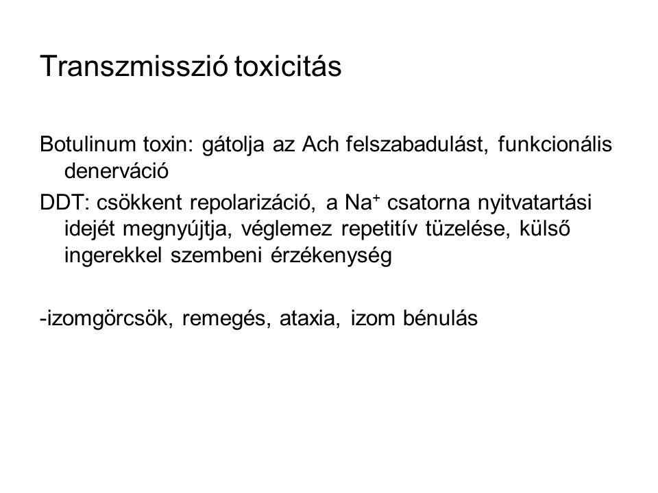 Transzmisszió toxicitás