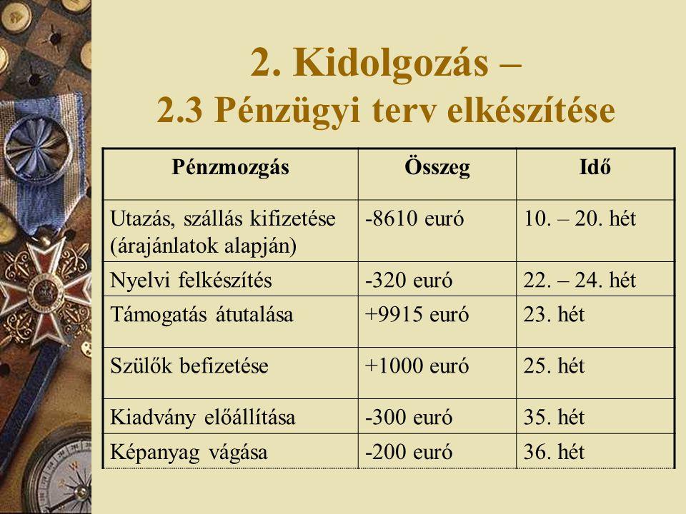 2. Kidolgozás – 2.3 Pénzügyi terv elkészítése