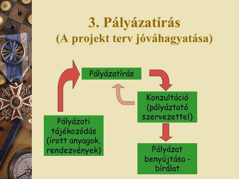 3. Pályázatírás (A projekt terv jóváhagyatása)