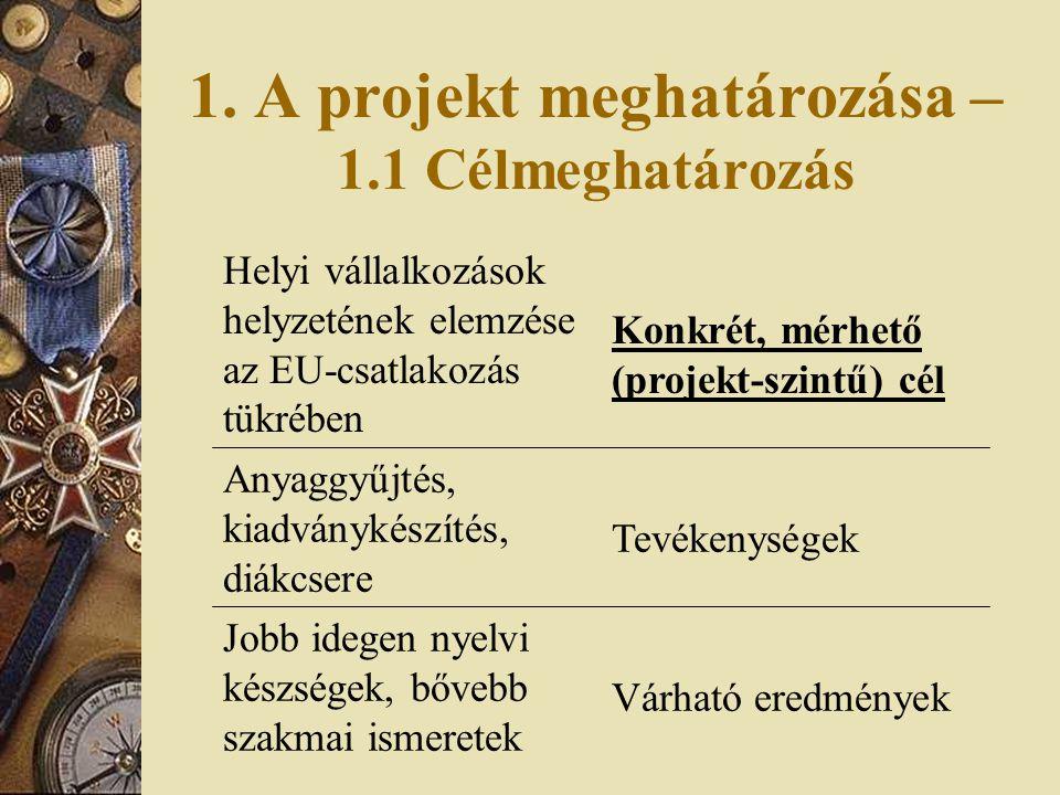 1. A projekt meghatározása – 1.1 Célmeghatározás