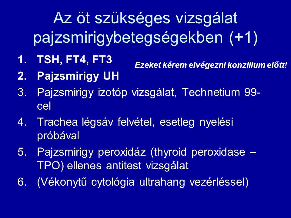 Az öt szükséges vizsgálat pajzsmirigybetegségekben (+1)