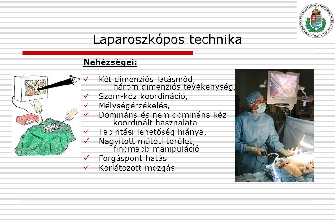 Laparoszkópos technika