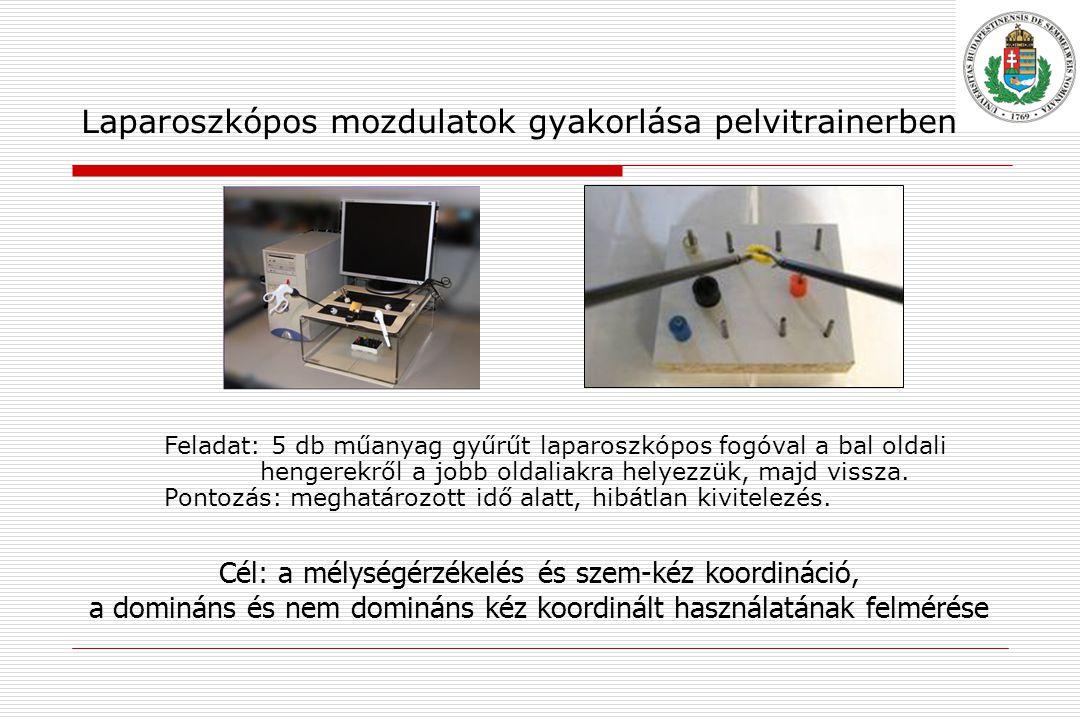 Laparoszkópos mozdulatok gyakorlása pelvitrainerben