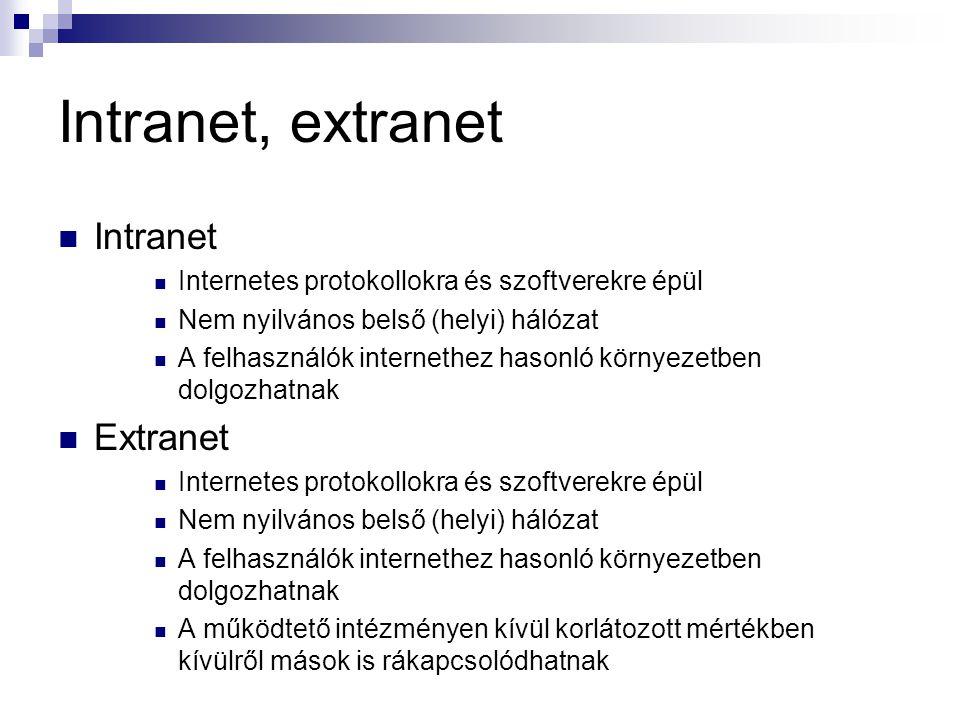 Intranet, extranet Intranet Extranet