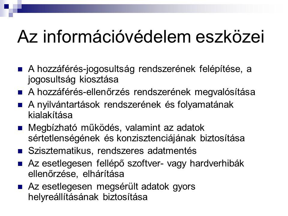 Az információvédelem eszközei