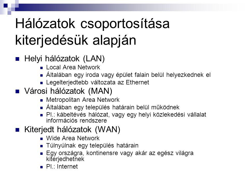 Hálózatok csoportosítása kiterjedésük alapján