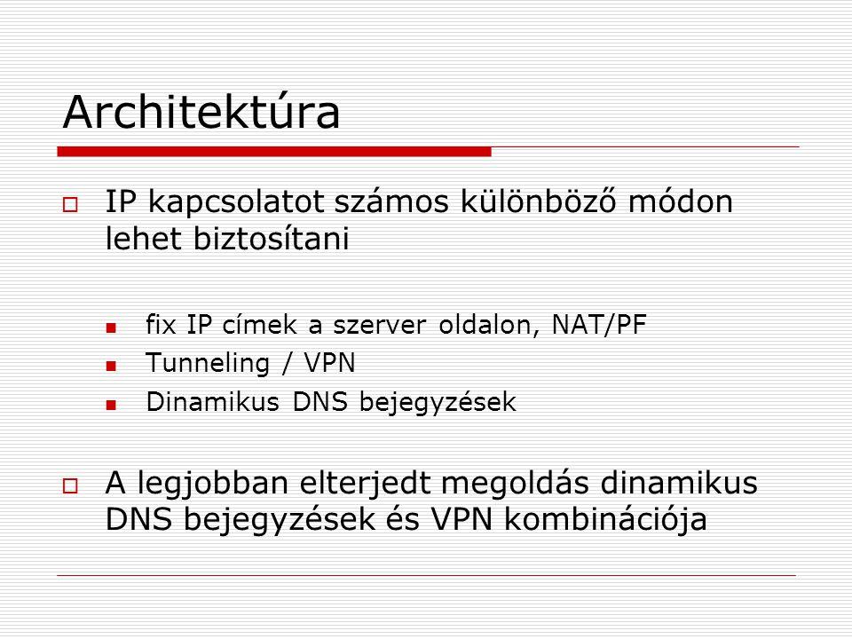 Architektúra IP kapcsolatot számos különböző módon lehet biztosítani