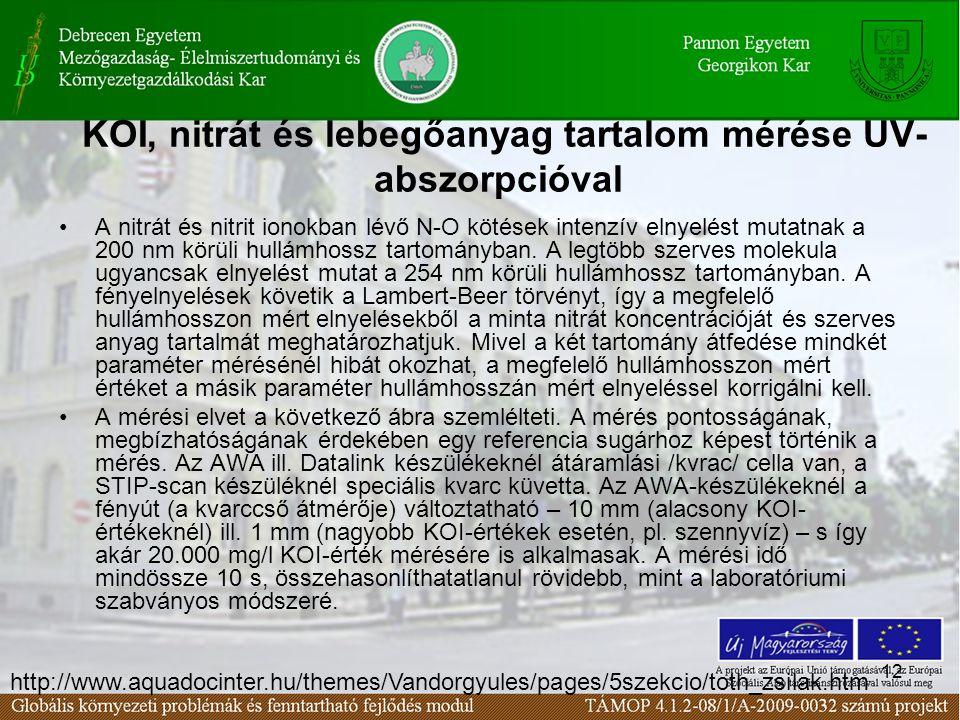 KOI, nitrát és lebegőanyag tartalom mérése UV-abszorpcióval