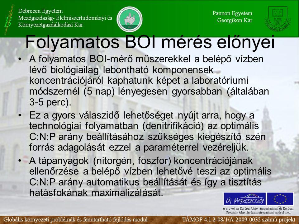 Folyamatos BOI mérés előnyei