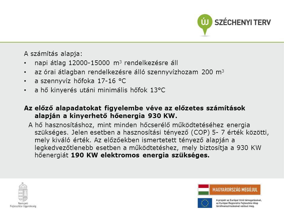 A számítás alapja: napi átlag 12000-15000 m3 rendelkezésre áll. az órai átlagban rendelkezésre álló szennyvízhozam 200 m3.