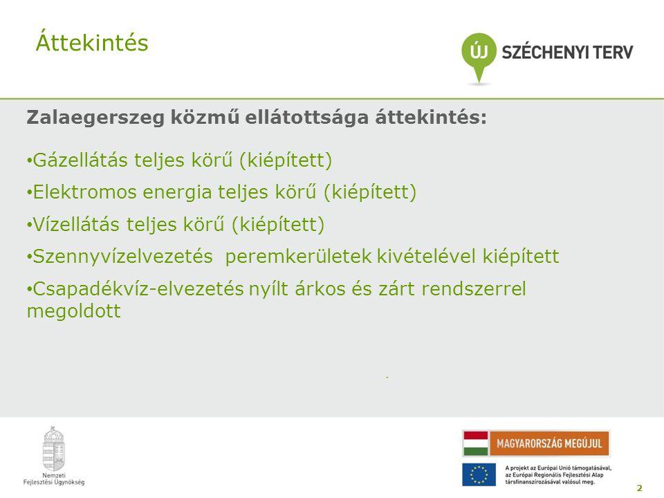 Áttekintés Zalaegerszeg közmű ellátottsága áttekintés:
