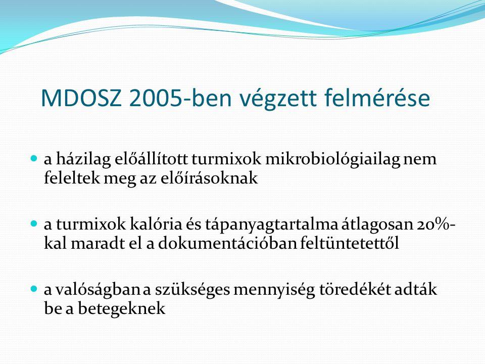 MDOSZ 2005-ben végzett felmérése