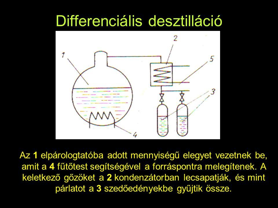 Differenciális desztilláció