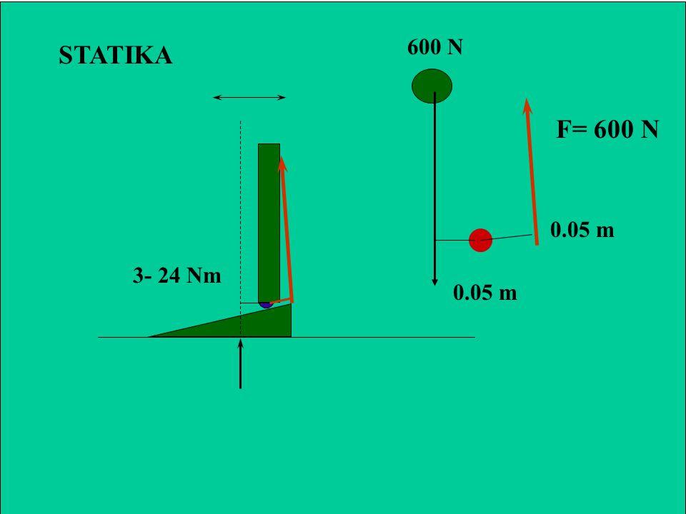 600 N STATIKA F= 600 N 0.05 m 3- 24 Nm 0.05 m