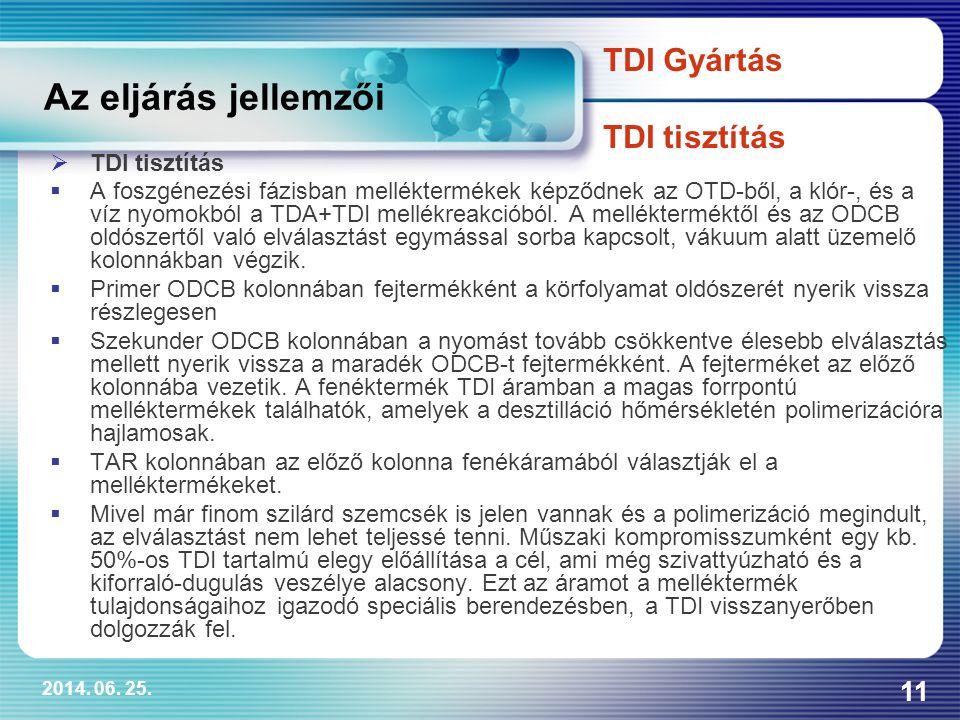 Az eljárás jellemzői TDI Gyártás TDI tisztítás TDI tisztítás