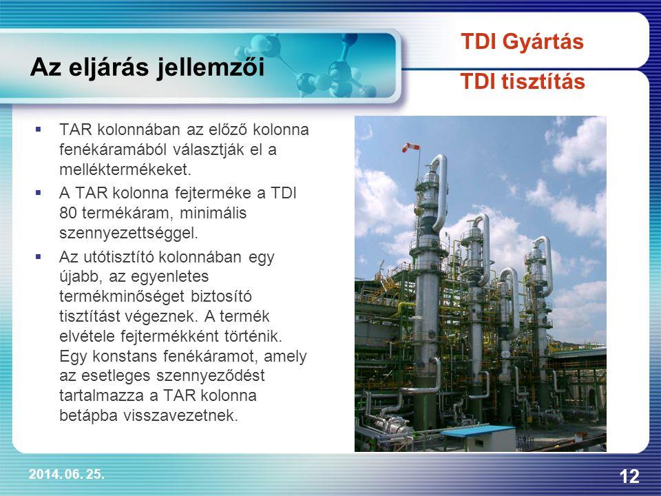 Az eljárás jellemzői TDI Gyártás TDI tisztítás