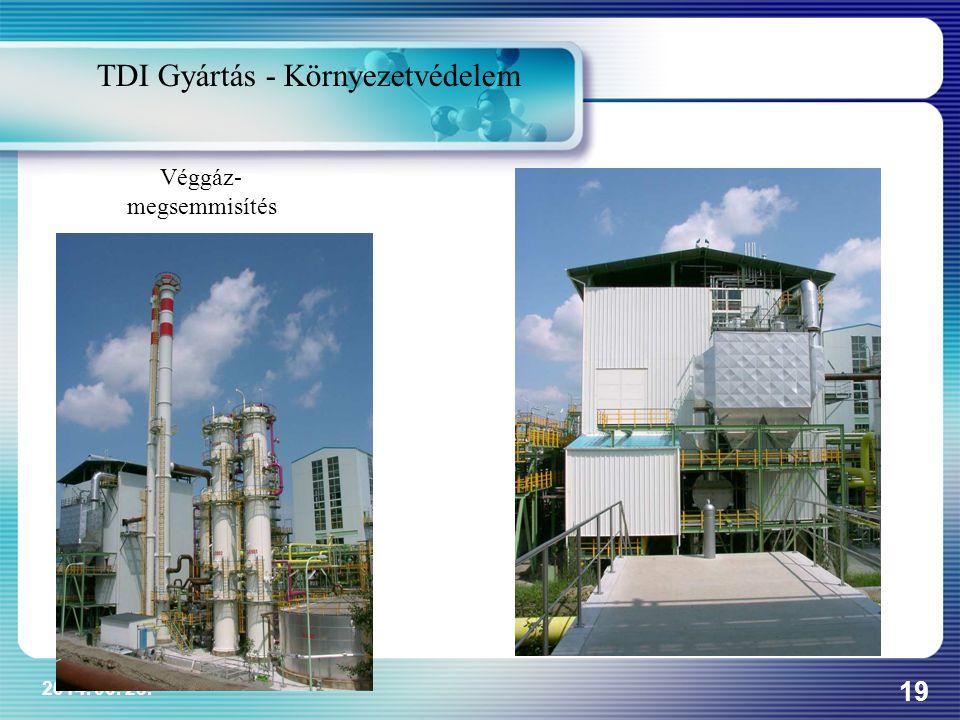 TDI Gyártás - Környezetvédelem