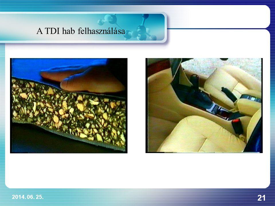 A TDI hab felhasználása