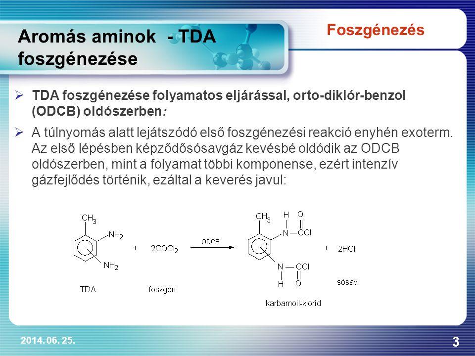 Aromás aminok - TDA foszgénezése