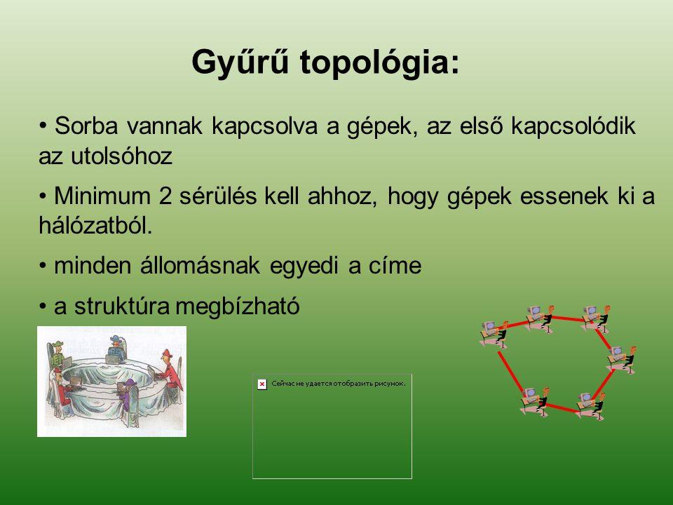 Gyűrű topológia: Sorba vannak kapcsolva a gépek, az első kapcsolódik az utolsóhoz.
