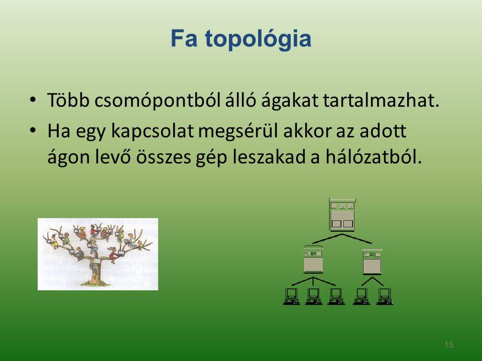 Fa topológia Több csomópontból álló ágakat tartalmazhat.