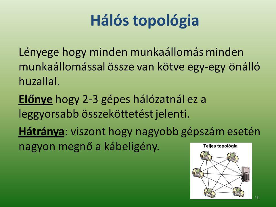 Hálós topológia Lényege hogy minden munkaállomás minden munkaállomással össze van kötve egy-egy önálló huzallal.