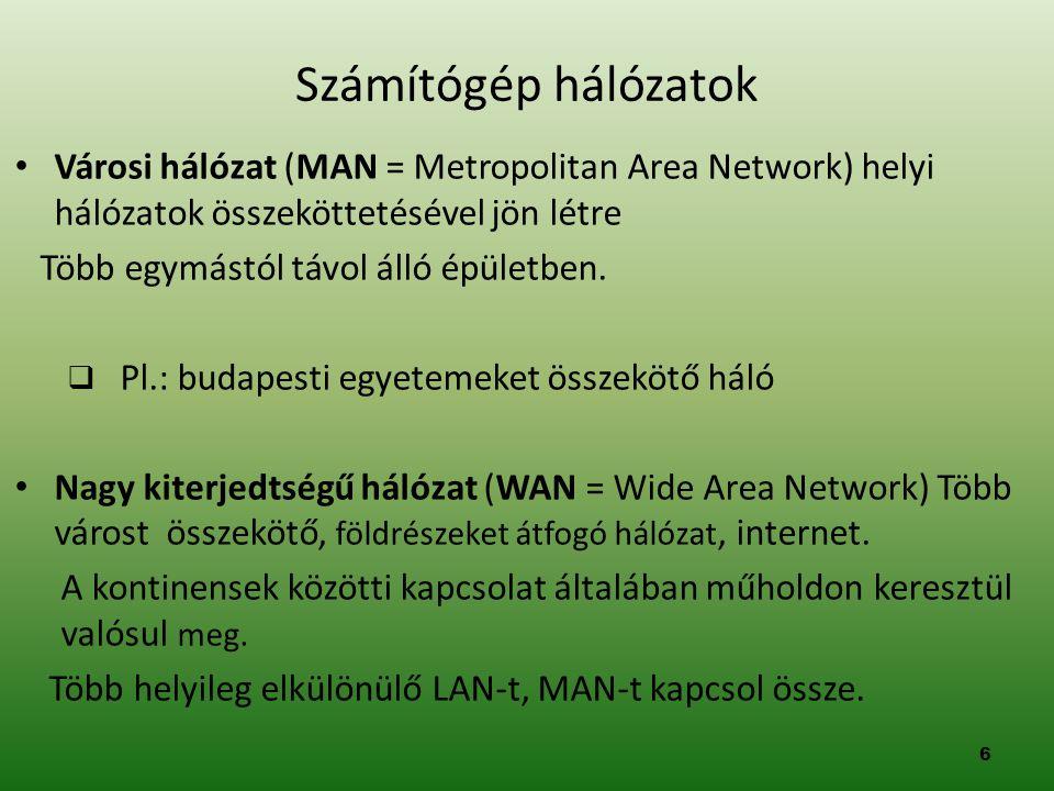 Számítógép hálózatok Városi hálózat (MAN = Metropolitan Area Network) helyi hálózatok összeköttetésével jön létre.