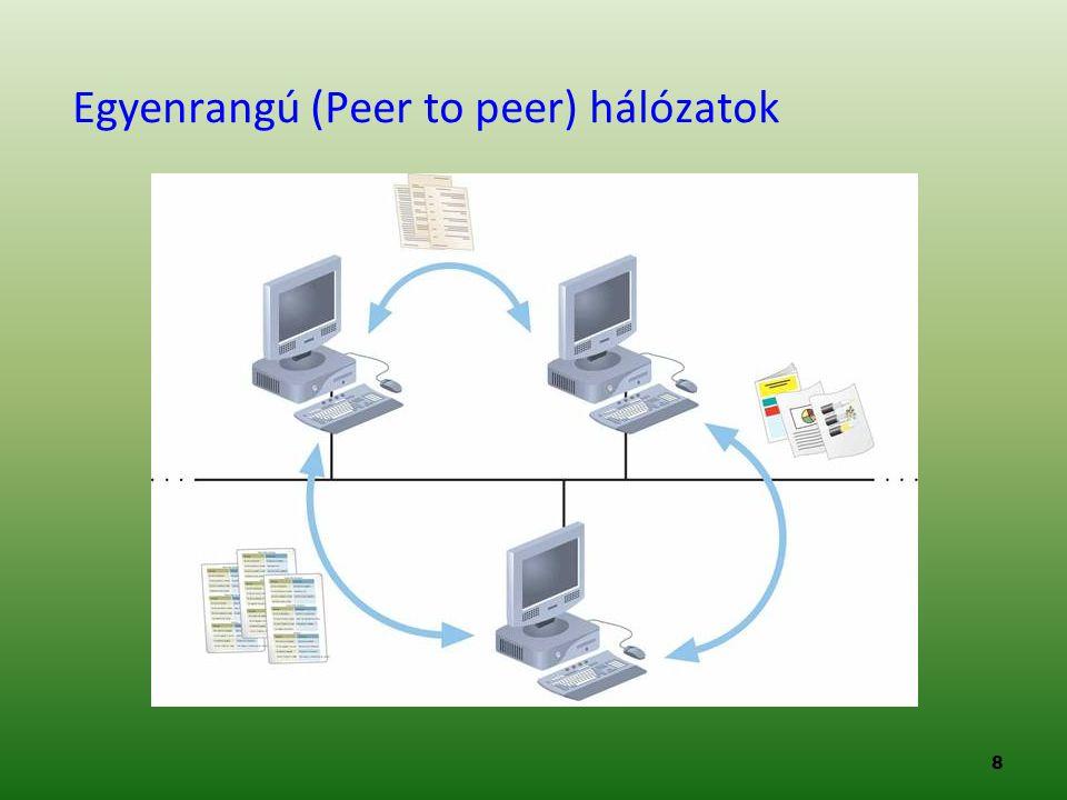 Egyenrangú (Peer to peer) hálózatok