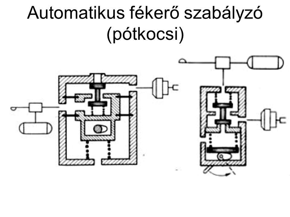 Automatikus fékerő szabályzó (pótkocsi)