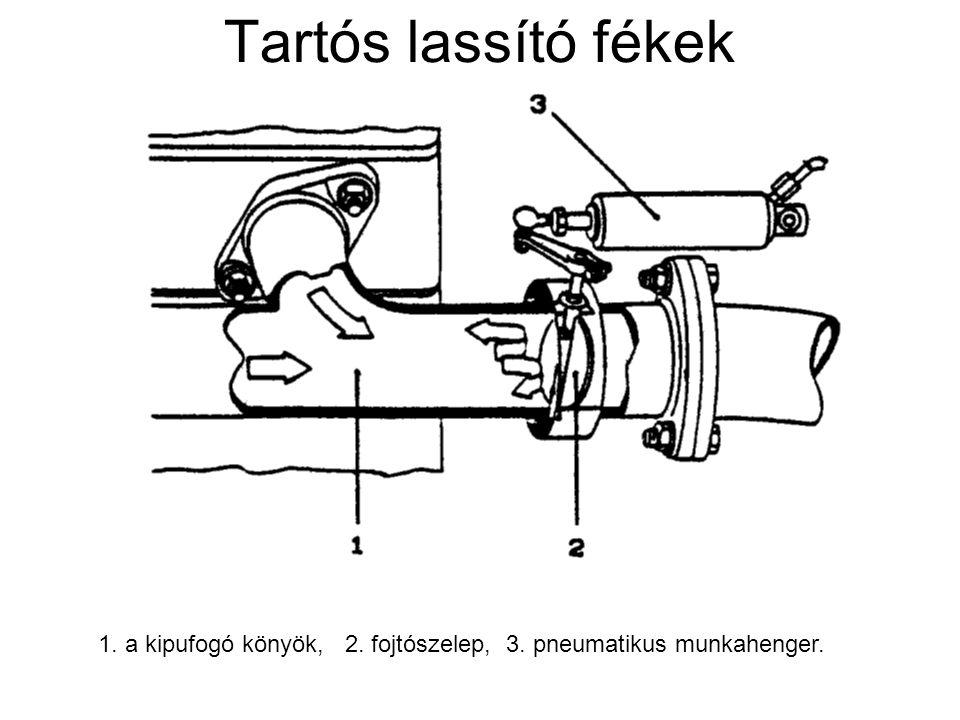 Tartós lassító fékek 1. a kipufogó könyök, 2. fojtószelep, 3. pneumatikus munkahenger.