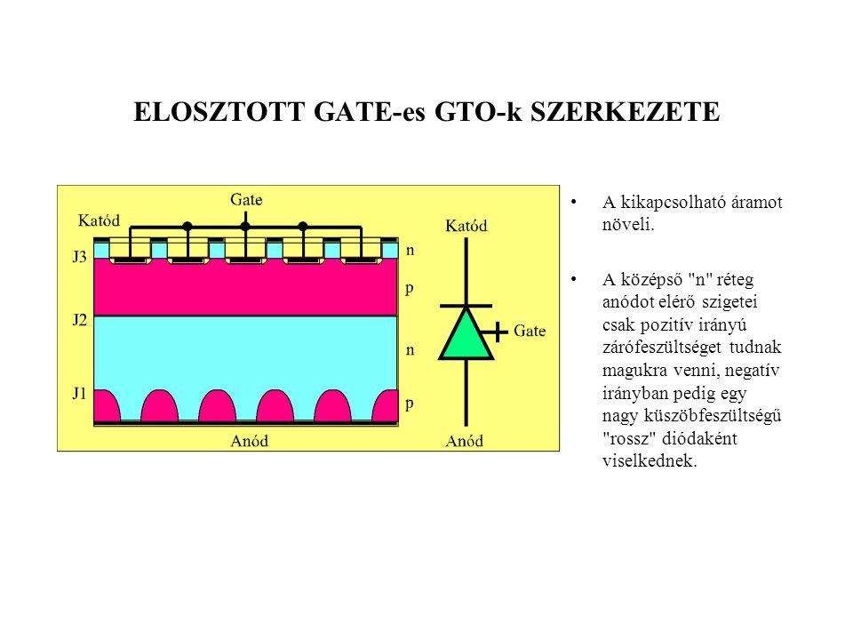 ELOSZTOTT GATE-es GTO-k SZERKEZETE