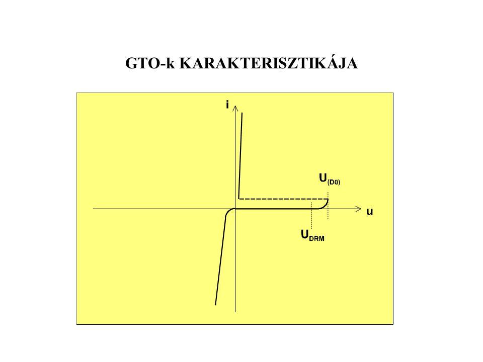 GTO-k KARAKTERISZTIKÁJA