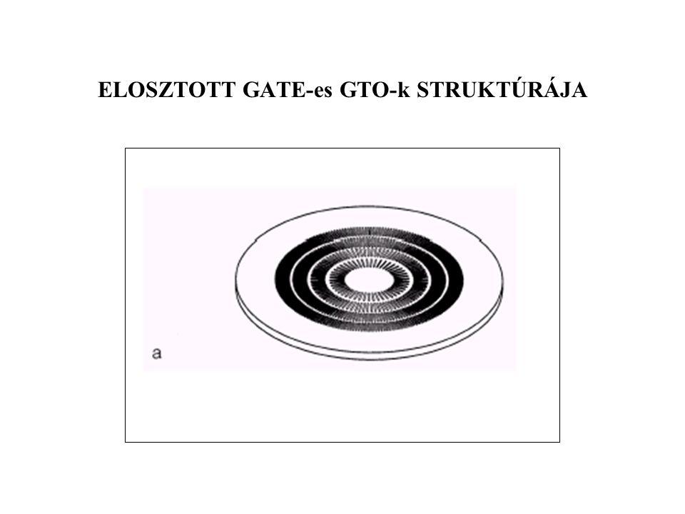 ELOSZTOTT GATE-es GTO-k STRUKTÚRÁJA