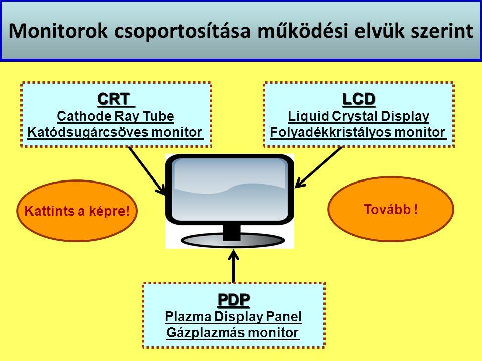Monitorok csoportosítása működési elvük szerint