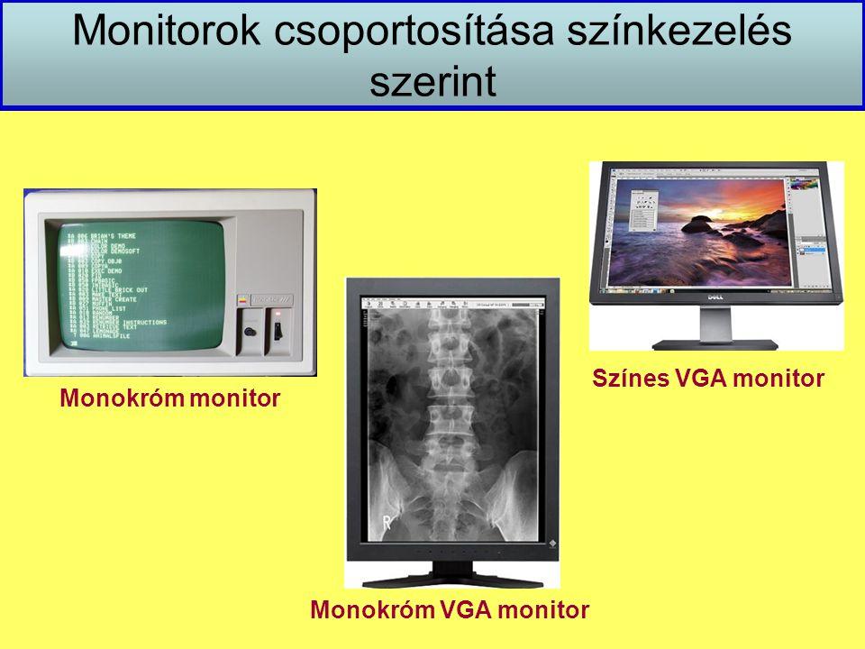 Monitorok csoportosítása színkezelés szerint