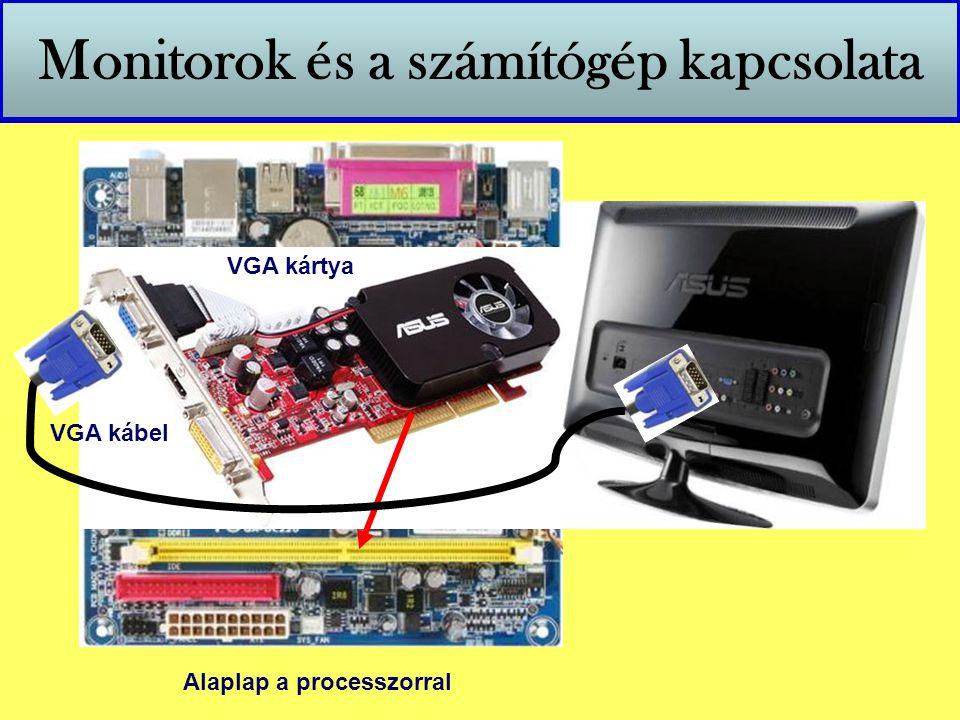 Monitorok és a számítógép kapcsolata