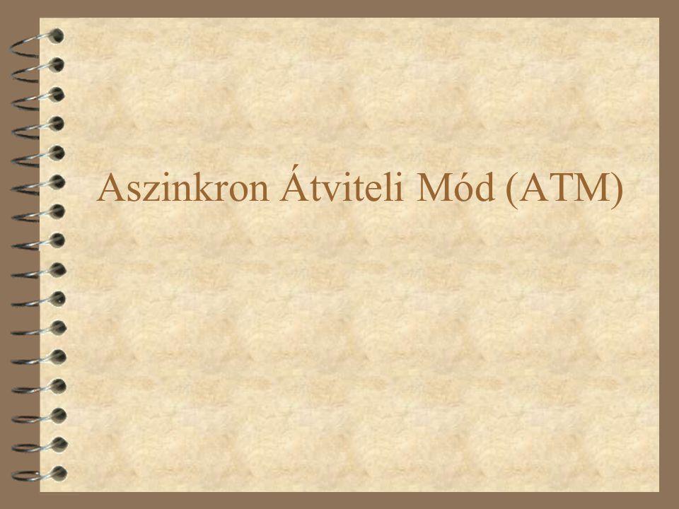 Aszinkron Átviteli Mód (ATM)