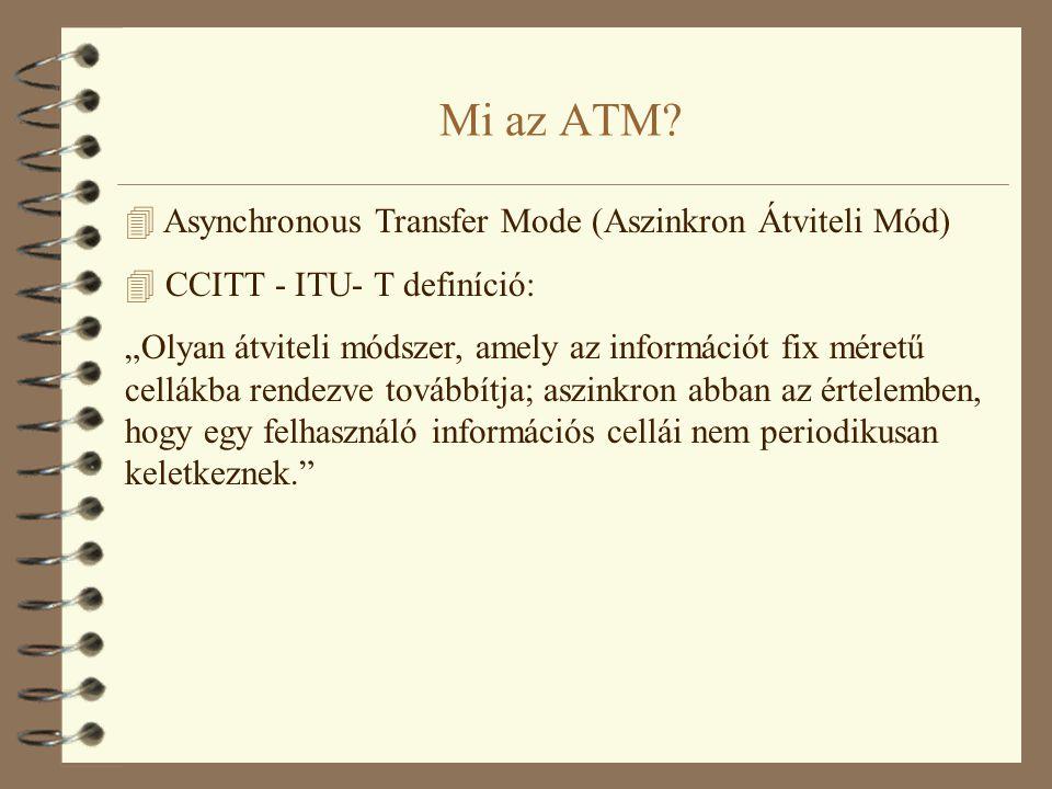 Mi az ATM Asynchronous Transfer Mode (Aszinkron Átviteli Mód)
