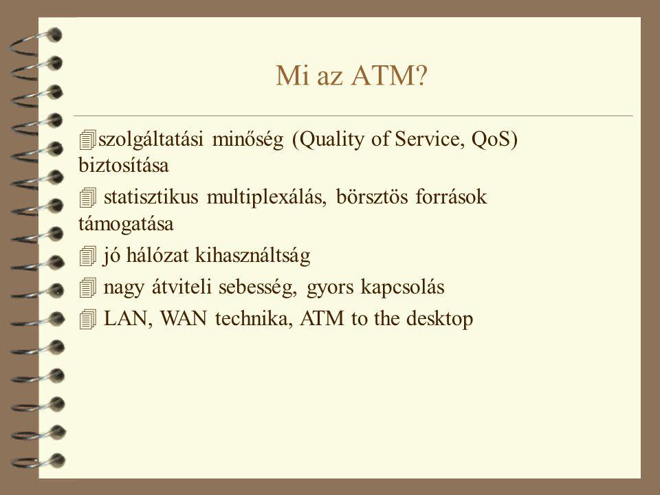 Mi az ATM szolgáltatási minőség (Quality of Service, QoS) biztosítása