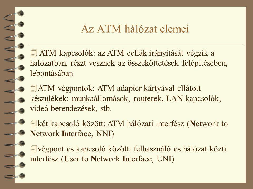 Az ATM hálózat elemei ATM kapcsolók: az ATM cellák irányítását végzik a hálózatban, részt vesznek az összeköttetések felépítésében, lebontásában.
