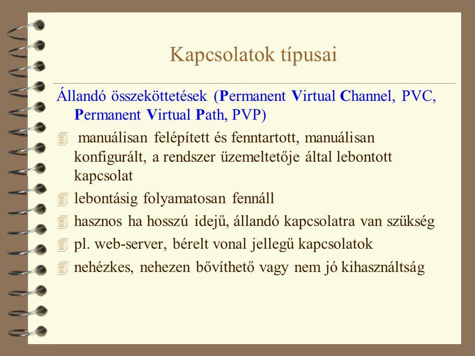Kapcsolatok típusai Állandó összeköttetések (Permanent Virtual Channel, PVC, Permanent Virtual Path, PVP)