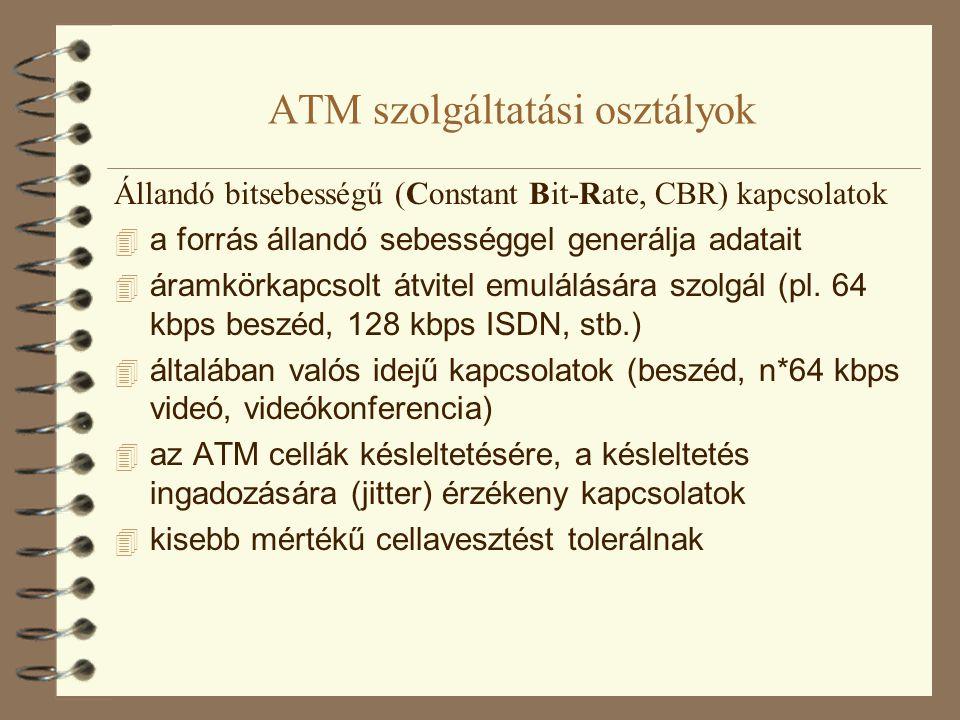 ATM szolgáltatási osztályok